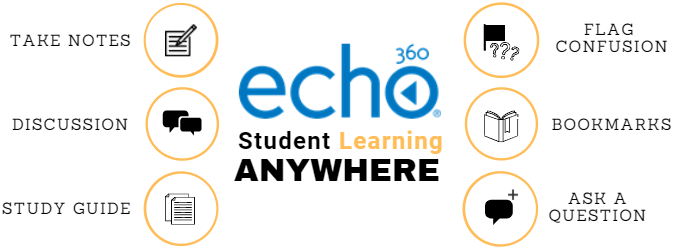An image: Echo360 Student Learning Anywhere logo and features