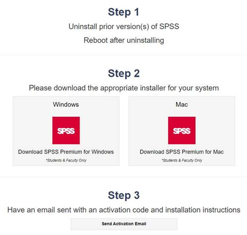 Step 1 Uninstall prior versions of SPSS. Reboot after uninstalling. Step 2 Download the appropriate installer for your system. Step 3 Have an email sent with an activation code and installation instructions.