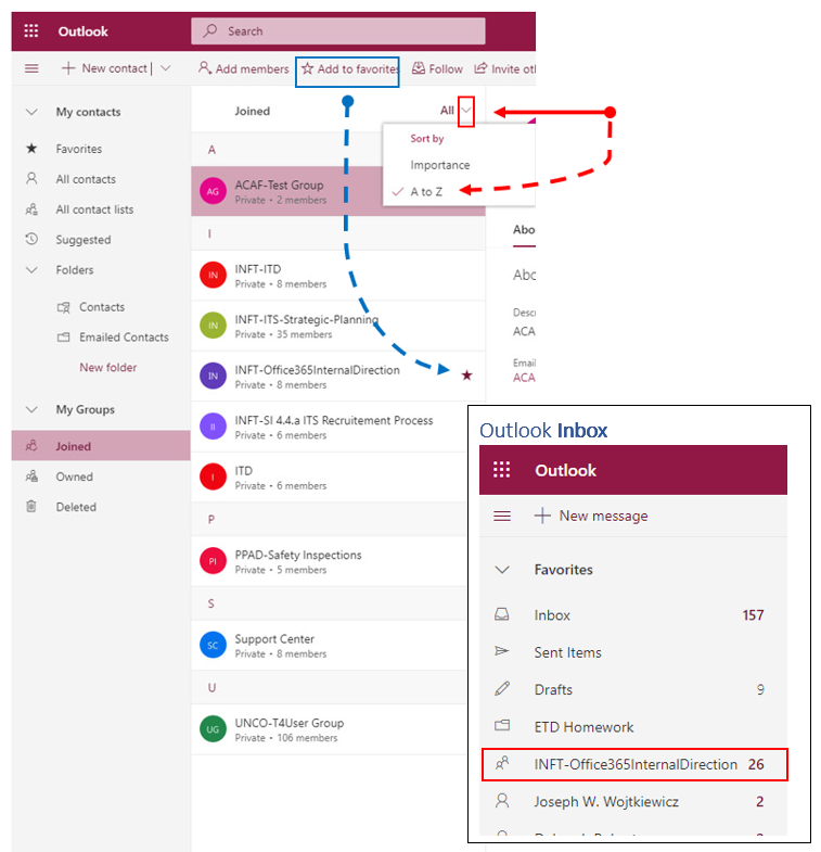 Open the People tool from Outlook on the Web. Select the name of the Group too favorite. Click the Add to favorites button in the top menu.  Or, click the star icon to the right of the name.  This method can also be used directly within the Outlook on the Web Groups list.