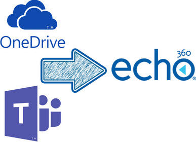 Echo Integration with Teams and OneDrive