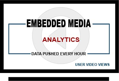 An image: Embedded Media Analytics User Video Views
