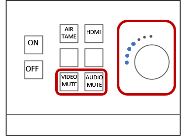 Audio is sent to the local table's projector.  If the audio should be heard by the entire classroom, Collaboration must be selected from the touch panel at the front of the room, then send the table source to the Ceiling Speakers.